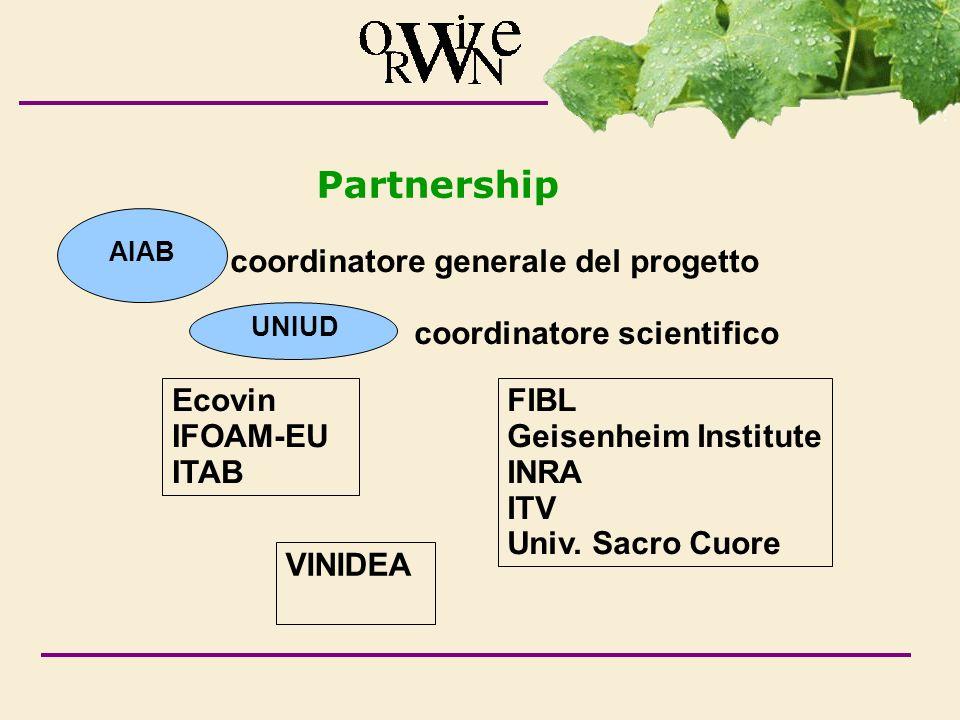 Partnership coordinatore generale del progetto coordinatore scientifico FIBL Geisenheim Institute INRA ITV Univ.