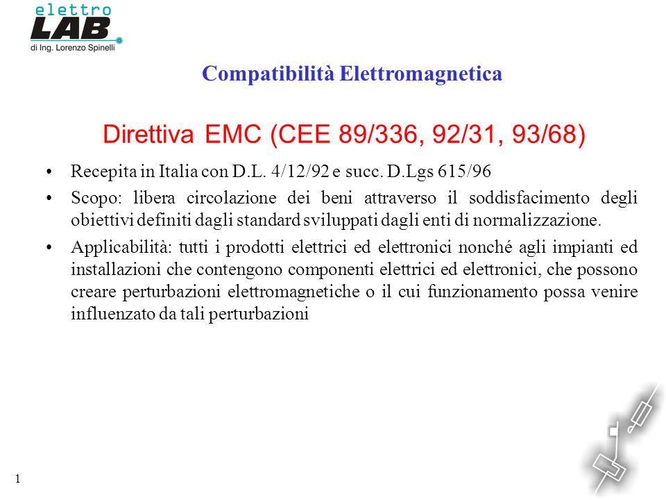 1 Compatibilità Elettromagnetica Recepita in Italia con D.L. 4/12/92 e succ. D.Lgs 615/96 Scopo: libera circolazione dei beni attraverso il soddisfaci