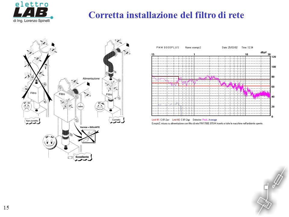 15 Corretta installazione del filtro di rete