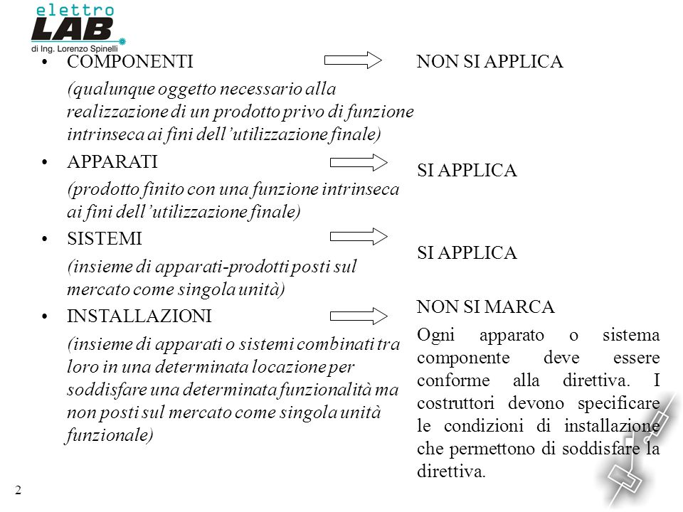 2 COMPONENTI (qualunque oggetto necessario alla realizzazione di un prodotto privo di funzione intrinseca ai fini dellutilizzazione finale) APPARATI (