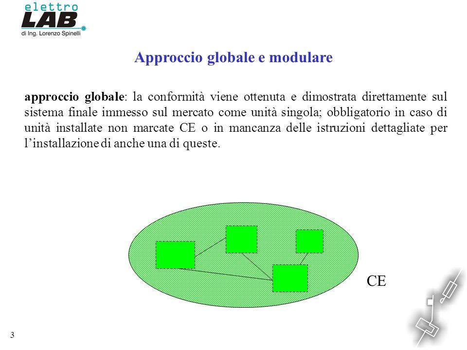 3 Approccio globale e modulare CE approccio globale: la conformità viene ottenuta e dimostrata direttamente sul sistema finale immesso sul mercato com