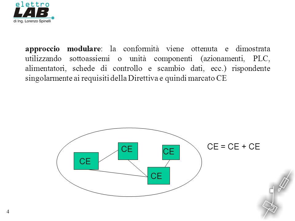 4 approccio modulare: la conformità viene ottenuta e dimostrata utilizzando sottoassiemi o unità componenti (azionamenti, PLC, alimentatori, schede di