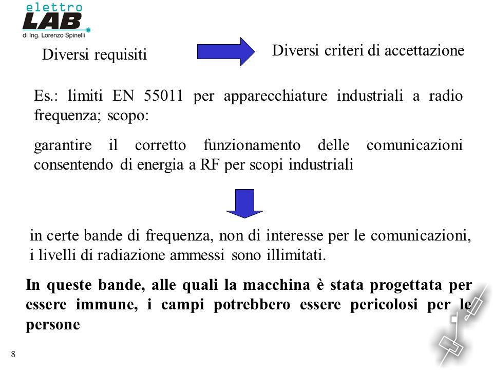 8 Diversi requisiti Diversi criteri di accettazione Es.: limiti EN 55011 per apparecchiature industriali a radio frequenza; scopo: garantire il corret