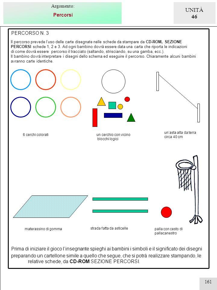 161 PERCORSO N. 3 Prima di iniziare il gioco linsegnante spieghi ai bambini i simboli e il significato dei disegni preparando un cartellone simile a q