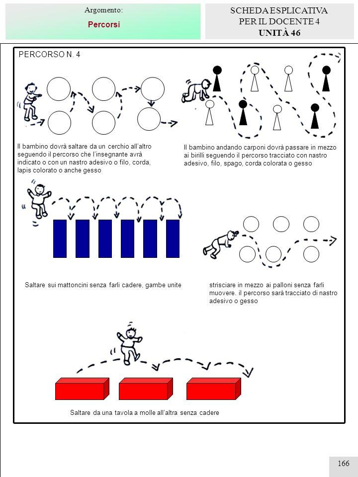 166 PERCORSO N. 4 Il bambino dovrà saltare da un cerchio allaltro seguendo il percorso che linsegnante avrà indicato o con un nastro adesivo o filo, c