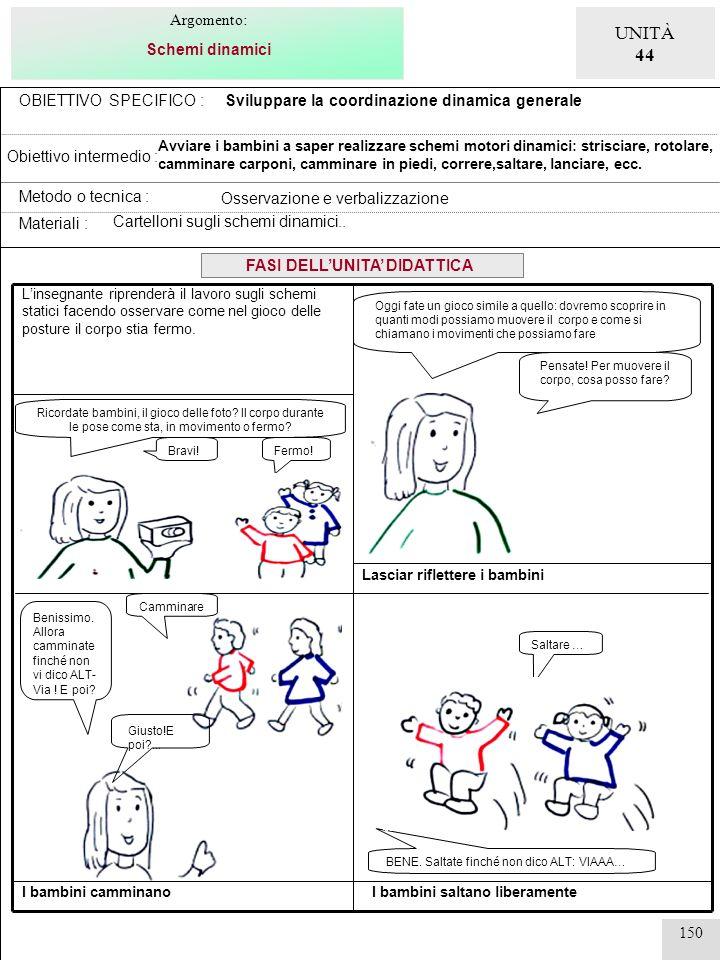 150 OBIETTIVO SPECIFICO : Obiettivo intermedio : Sviluppare la coordinazione dinamica generale Avviare i bambini a saper realizzare schemi motori dina