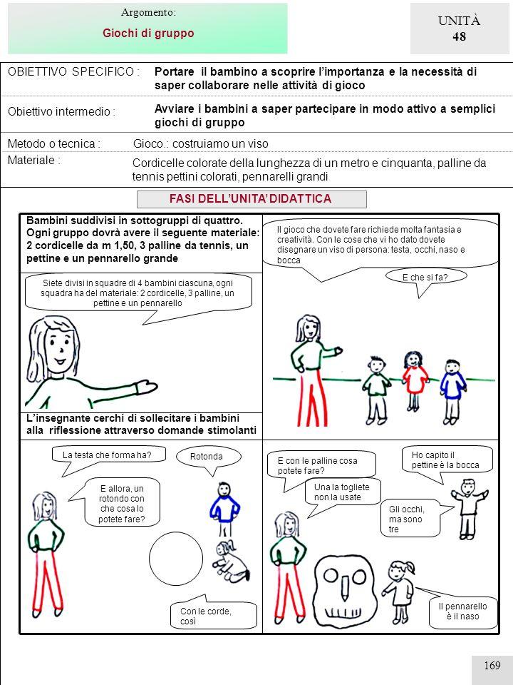 169 OBIETTIVO SPECIFICO : Obiettivo intermedio : Portare il bambino a scoprire limportanza e la necessità di saper collaborare nelle attività di gioco