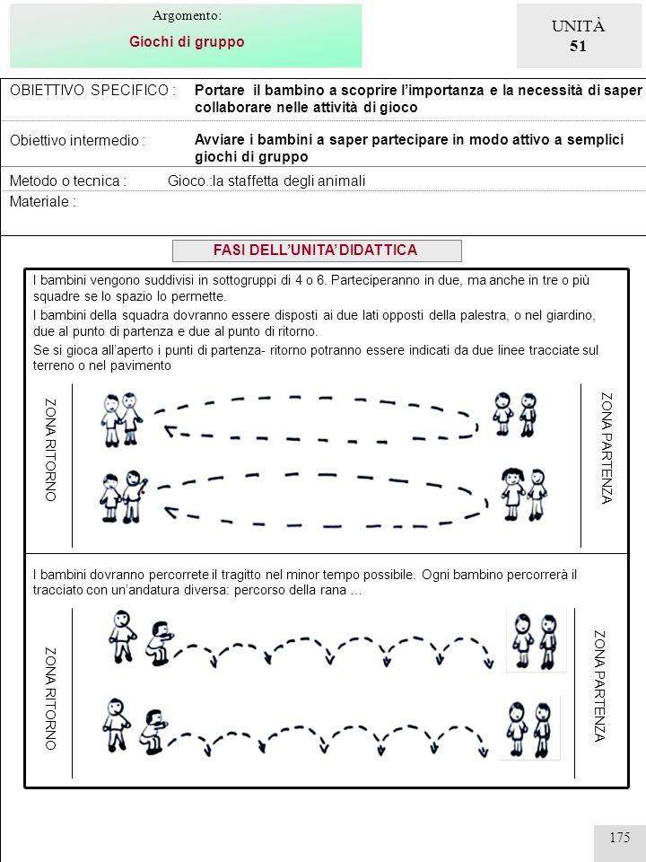 175 OBIETTIVO SPECIFICO : Obiettivo intermedio : Portare il bambino a scoprire limportanza e la necessità di saper collaborare nelle attività di gioco