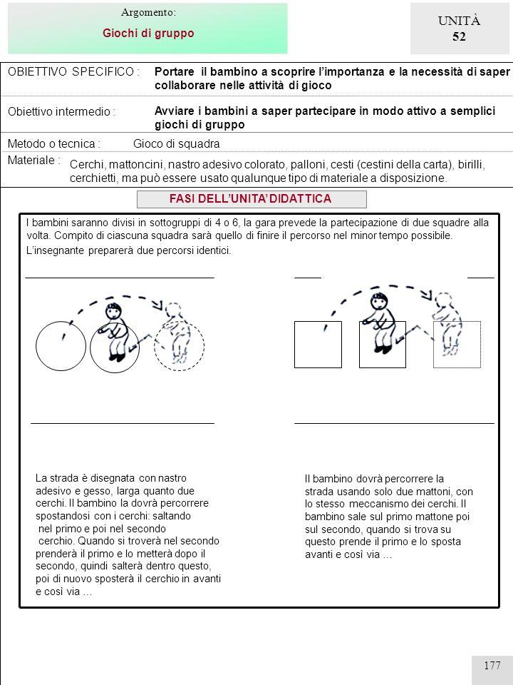 177 OBIETTIVO SPECIFICO : Obiettivo intermedio : Portare il bambino a scoprire limportanza e la necessità di saper collaborare nelle attività di gioco