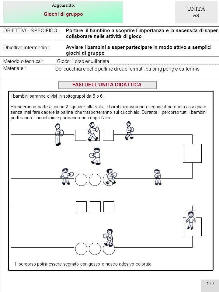 179 OBIETTIVO SPECIFICO : Obiettivo intermedio : Portare il bambino a scoprire limportanza e la necessità di saper collaborare nelle attività di gioco