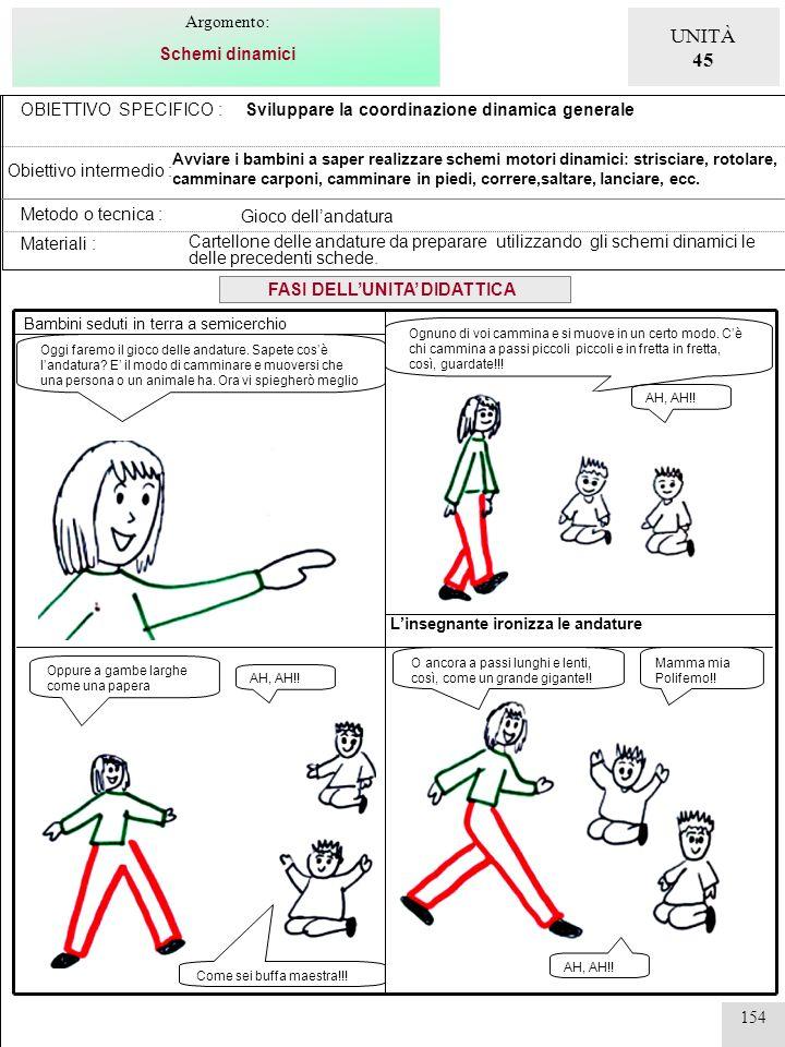 154 OBIETTIVO SPECIFICO : Obiettivo intermedio : Sviluppare la coordinazione dinamica generale Avviare i bambini a saper realizzare schemi motori dina