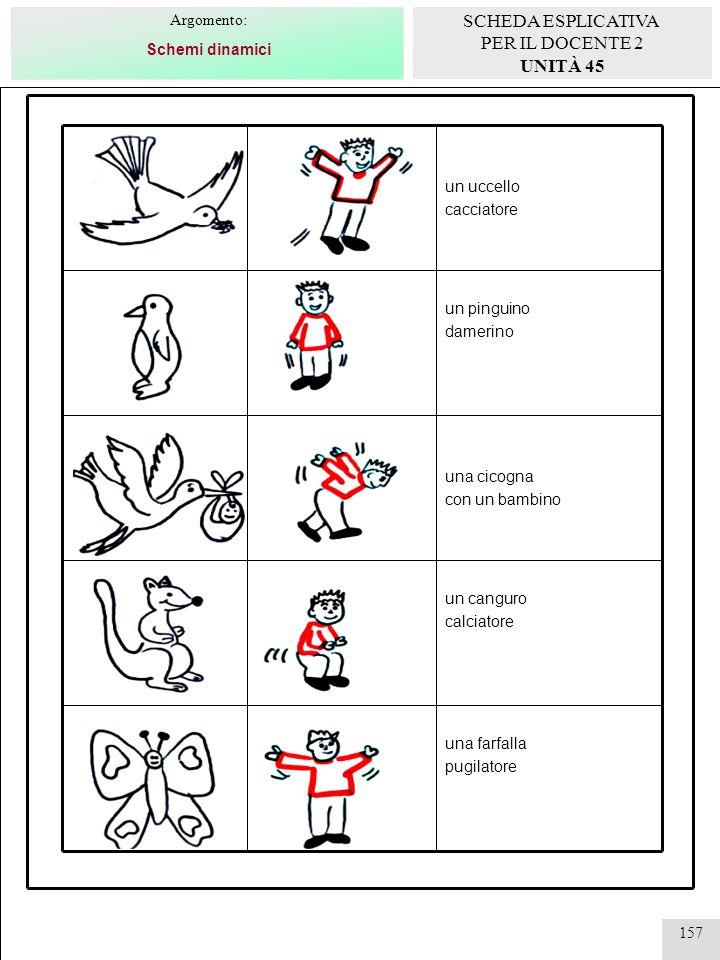 157 una farfalla pugilatore un canguro calciatore una cicogna con un bambino un pinguino damerino un uccello cacciatore SCHEDA ESPLICATIVA PER IL DOCE