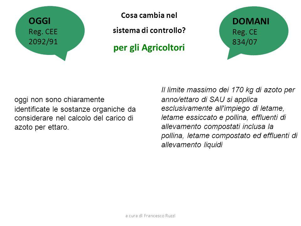 Cosa cambia nel sistema di controllo? per gli Agricoltori oggi non sono chiaramente identificate le sostanze organiche da considerare nel calcolo del