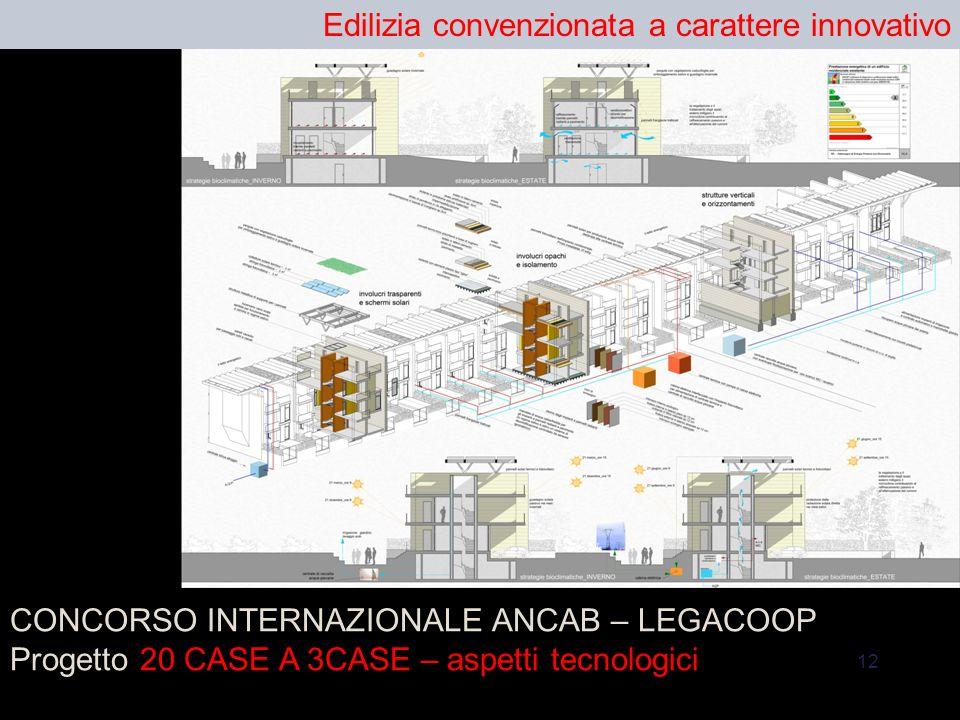 12 CONCORSO INTERNAZIONALE ANCAB – LEGACOOP Progetto 20 CASE A 3CASE – aspetti tecnologici Edilizia convenzionata a carattere innovativo