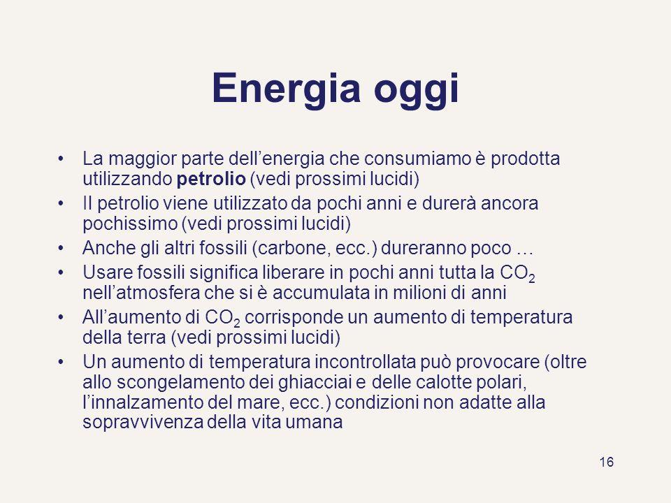 16 Energia oggi La maggior parte dellenergia che consumiamo è prodotta utilizzando petrolio (vedi prossimi lucidi) Il petrolio viene utilizzato da poc