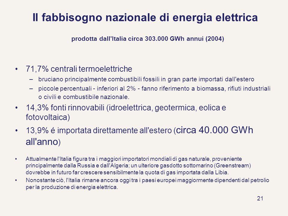21 Il fabbisogno nazionale di energia elettrica prodotta dall'Italia circa 303.000 GWh annui (2004) 71,7% centrali termoelettriche –bruciano principal