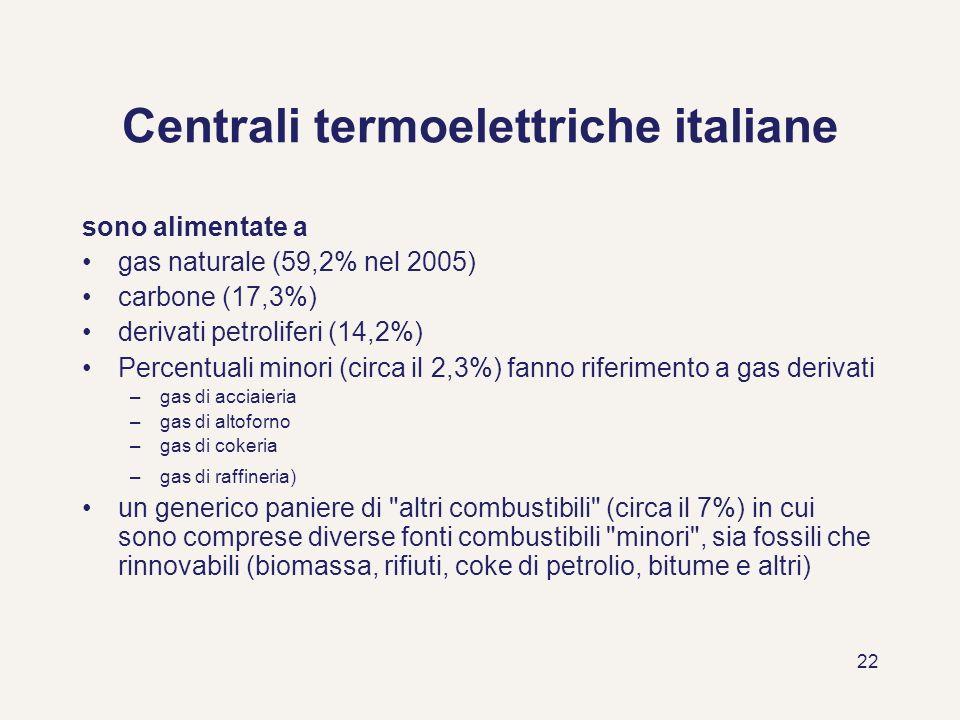 22 Centrali termoelettriche italiane sono alimentate a gas naturale (59,2% nel 2005) carbone (17,3%) derivati petroliferi (14,2%) Percentuali minori (