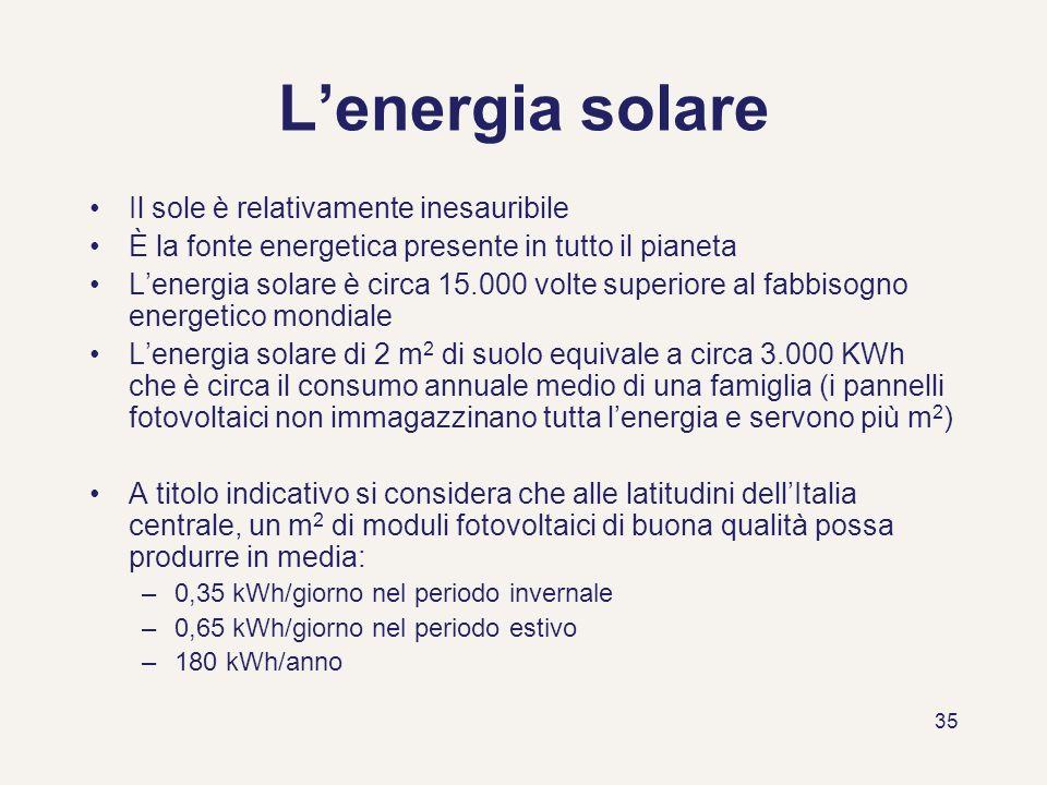35 Lenergia solare Il sole è relativamente inesauribile È la fonte energetica presente in tutto il pianeta Lenergia solare è circa 15.000 volte superi