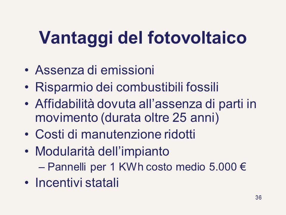 36 Vantaggi del fotovoltaico Assenza di emissioni Risparmio dei combustibili fossili Affidabilità dovuta allassenza di parti in movimento (durata oltr