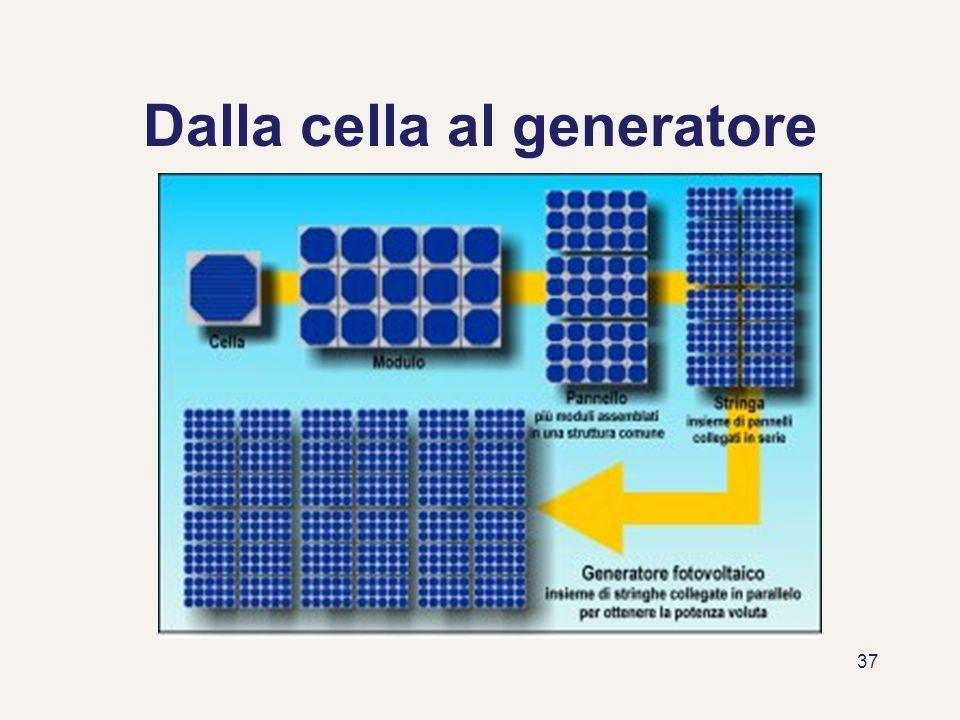 37 Dalla cella al generatore
