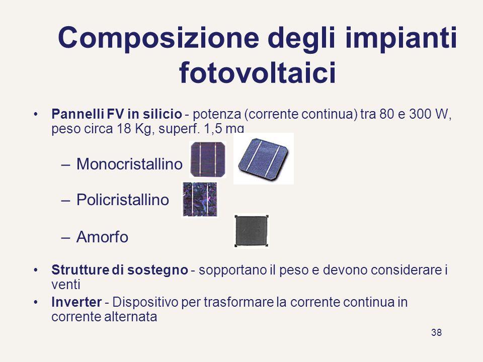 38 Composizione degli impianti fotovoltaici Pannelli FV in silicio - potenza (corrente continua) tra 80 e 300 W, peso circa 18 Kg, superf. 1,5 mq –Mon