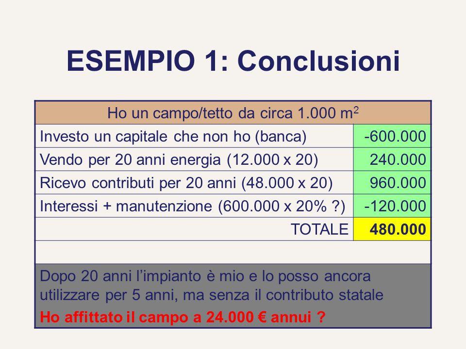 48 ESEMPIO 1: Conclusioni Ho un campo/tetto da circa 1.000 m 2 Investo un capitale che non ho (banca)-600.000 Vendo per 20 anni energia (12.000 x 20)2