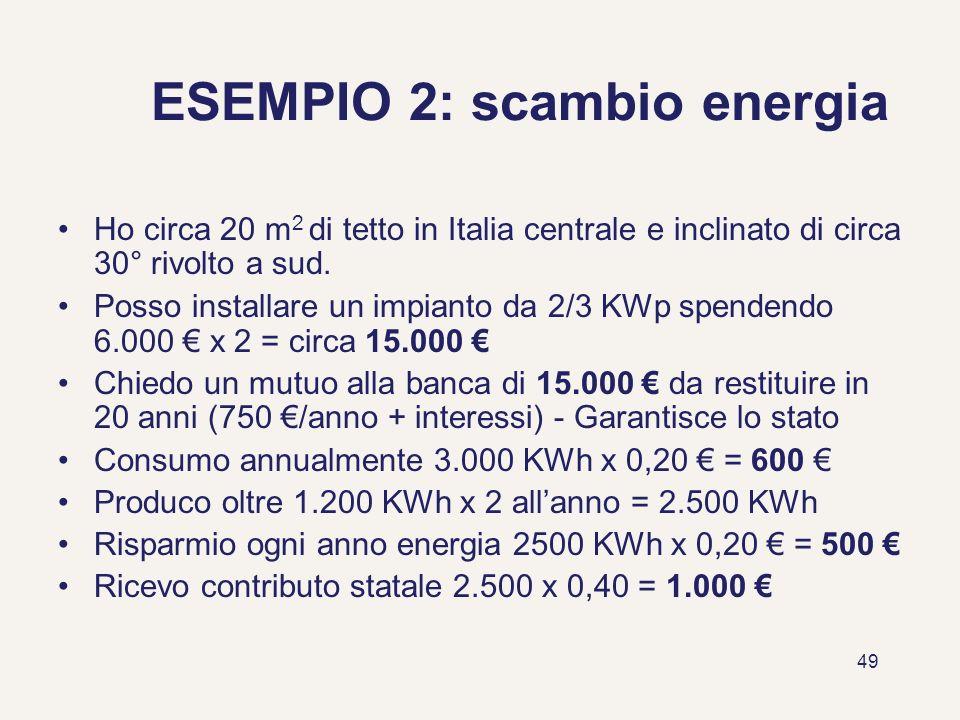 49 ESEMPIO 2: scambio energia Ho circa 20 m 2 di tetto in Italia centrale e inclinato di circa 30° rivolto a sud. Posso installare un impianto da 2/3