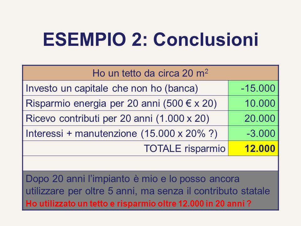 50 ESEMPIO 2: Conclusioni Ho un tetto da circa 20 m 2 Investo un capitale che non ho (banca)-15.000 Risparmio energia per 20 anni (500 x 20)10.000 Ric