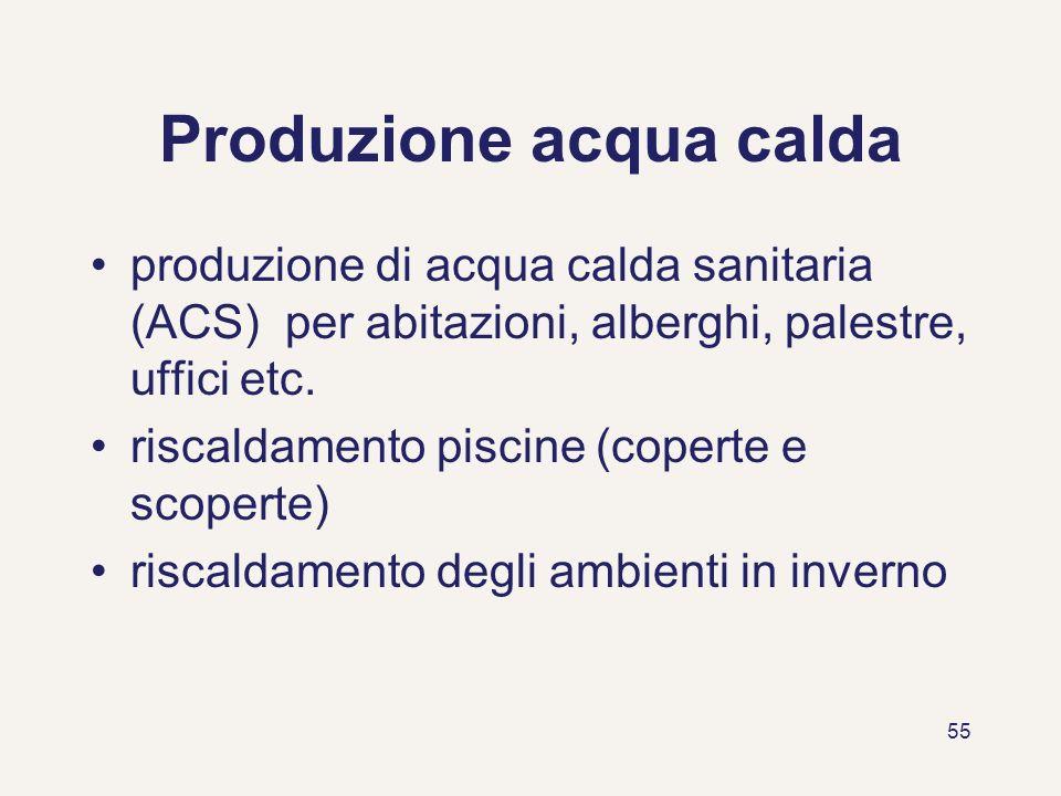 55 Produzione acqua calda produzione di acqua calda sanitaria (ACS) per abitazioni, alberghi, palestre, uffici etc. riscaldamento piscine (coperte e s
