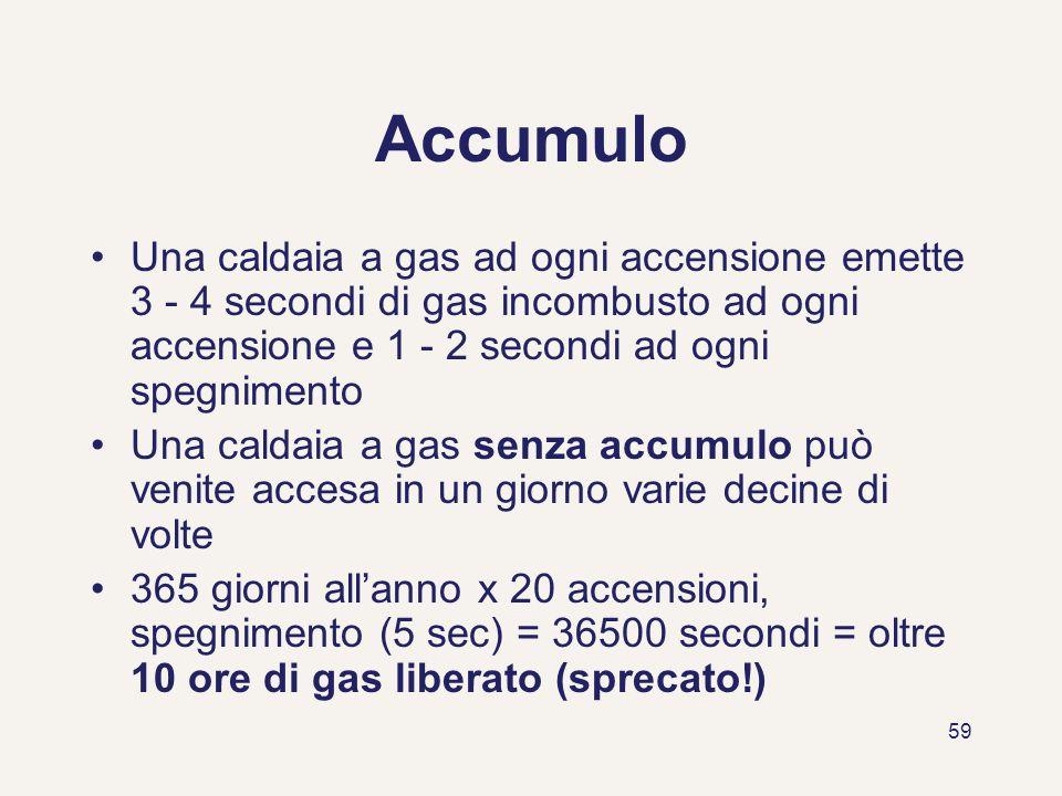 59 Accumulo Una caldaia a gas ad ogni accensione emette 3 - 4 secondi di gas incombusto ad ogni accensione e 1 - 2 secondi ad ogni spegnimento Una cal