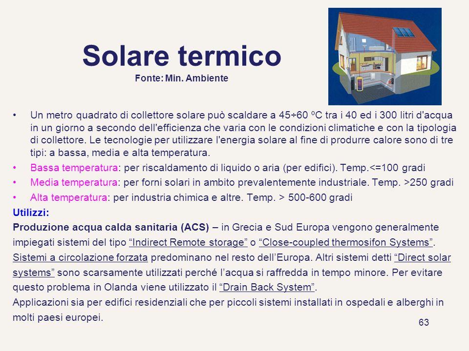 63 Un metro quadrato di collettore solare può scaldare a 45÷60 ºC tra i 40 ed i 300 litri d'acqua in un giorno a secondo dell'efficienza che varia con