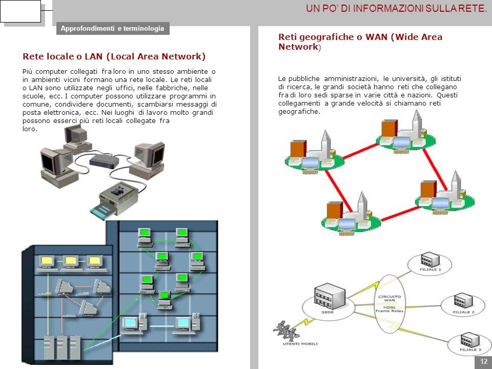 12 UN PO DI INFORMAZIONI SULLA RETE. Approfondimenti e terminologia Rete locale o LAN (Local Area Network) Più computer collegati fra loro in uno stes