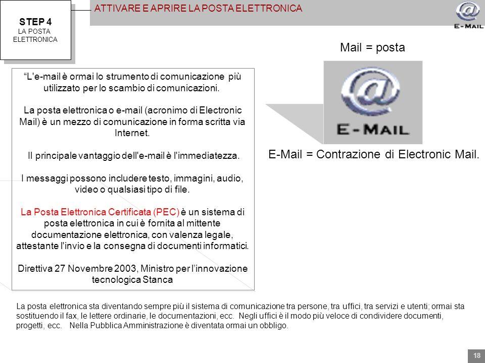 18 STEP 4 LA POSTA ELETTRONICA STEP 4 LA POSTA ELETTRONICA ATTIVARE E APRIRE LA POSTA ELETTRONICA Mail = posta E-Mail = Contrazione di Electronic Mail