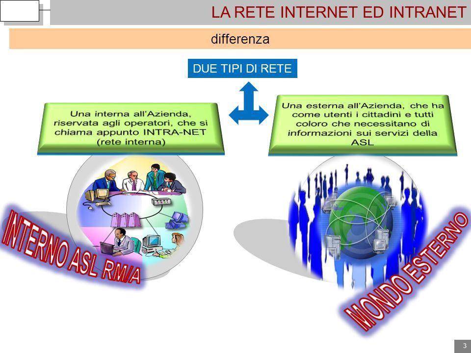 LA RETE INTERNET ED INTRANET differenza DUE TIPI DI RETE 3