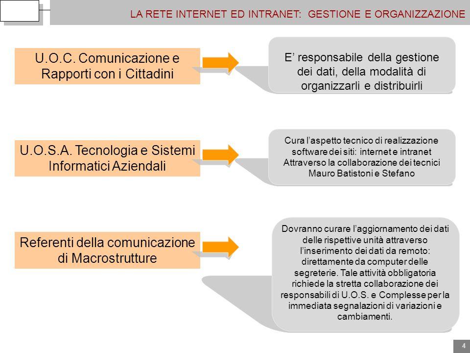 LA RETE INTERNET ED INTRANET: GESTIONE E ORGANIZZAZIONE U.O.C. Comunicazione e Rapporti con i Cittadini E responsabile della gestione dei dati, della