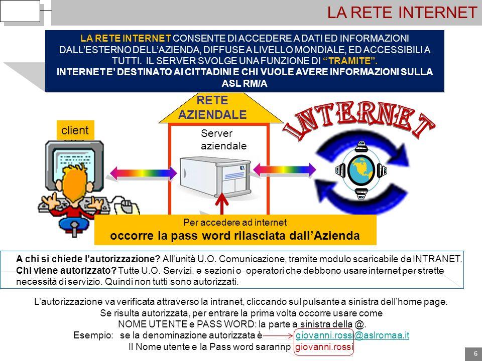 LA RETE INTERNET Server aziendale RETE AZIENDALE LA RETE INTERNET CONSENTE DI ACCEDERE A DATI ED INFORMAZIONI DALLESTERNO DELLAZIENDA, DIFFUSE A LIVEL