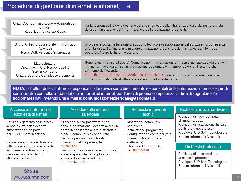 9 Procedure di gestione di internet e intranet, e… Unità O.C. Comunicazione e Rapporti con i Cittadini Resp. Dott. Vincenzo Riccio Ha la responsabilit