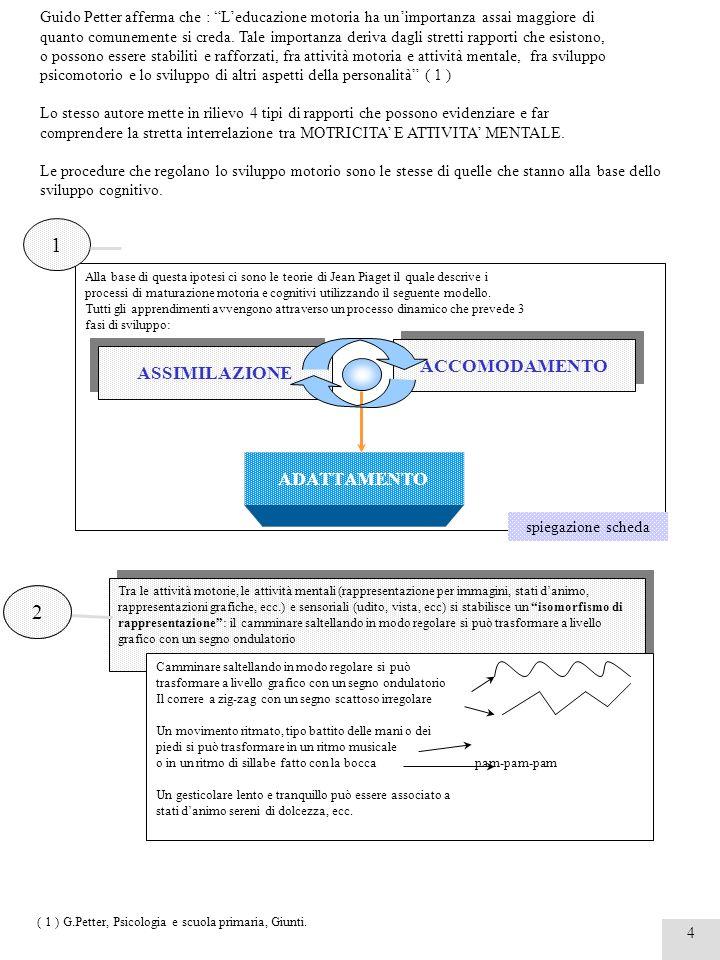 4 Tra le attività motorie, le attività mentali (rappresentazione per immagini, stati danimo, rappresentazioni grafiche, ecc.) e sensoriali (udito, vis