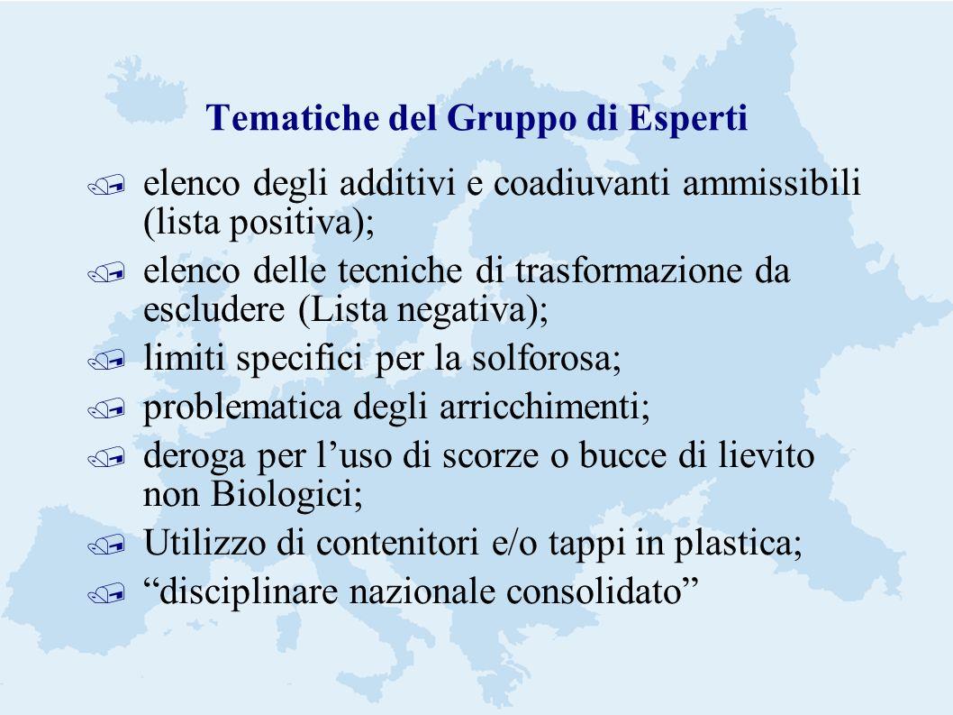Tematiche del Gruppo di Esperti / elenco degli additivi e coadiuvanti ammissibili (lista positiva); / elenco delle tecniche di trasformazione da esclu