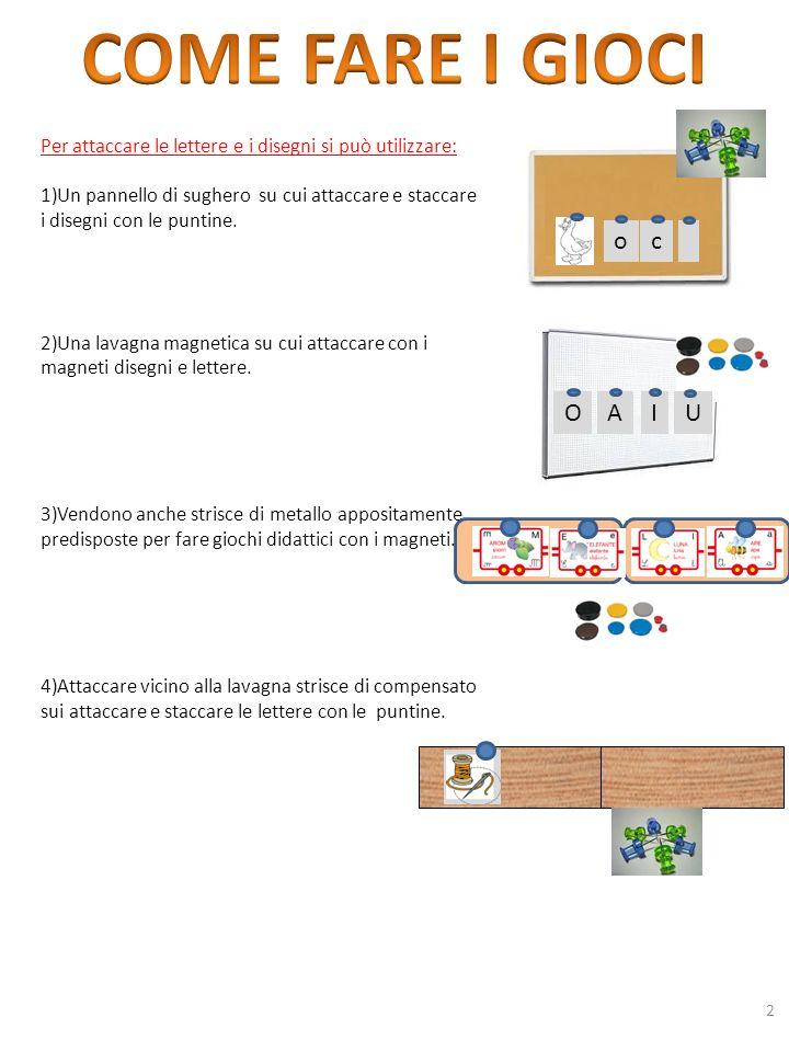 2 Per attaccare le lettere e i disegni si può utilizzare: 1)Un pannello di sughero su cui attaccare e staccare i disegni con le puntine. 2)Una lavagna