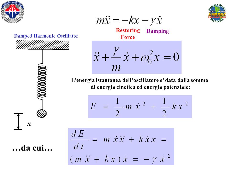 x Restoring Force Damping Damped Harmonic Oscillator Lenergia istantanea delloscillatore e data dalla somma di energia cinetica ed energia potenziale: