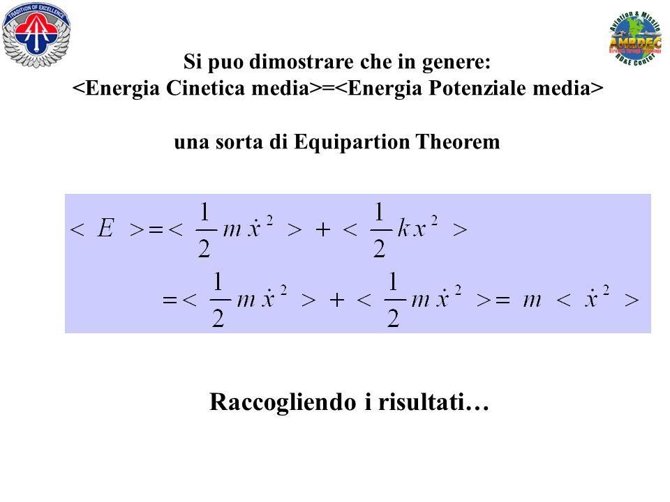 Si puo dimostrare che in genere: = una sorta di Equipartion Theorem Raccogliendo i risultati…