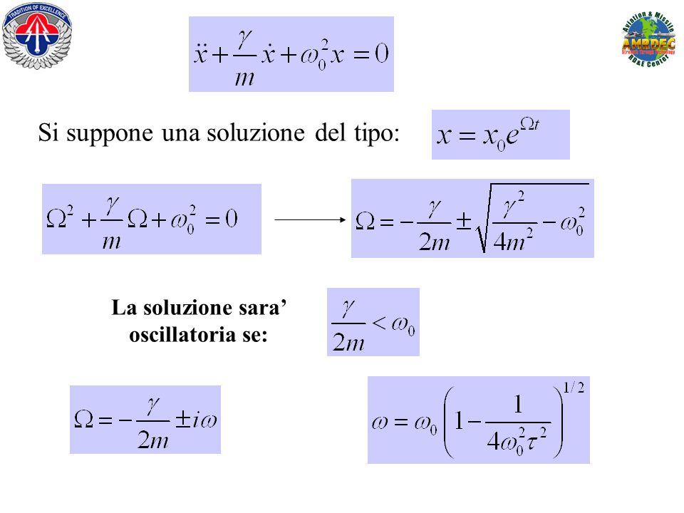 Si suppone una soluzione del tipo: La soluzione sara oscillatoria se: