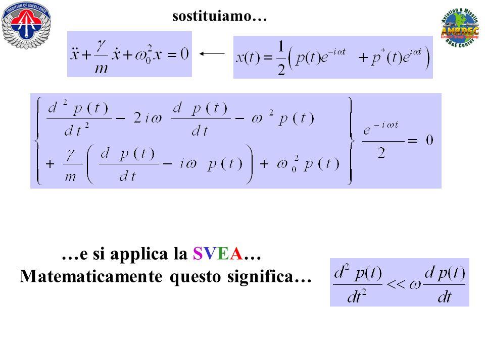 …e si applica la SVEA… Matematicamente questo significa… sostituiamo…