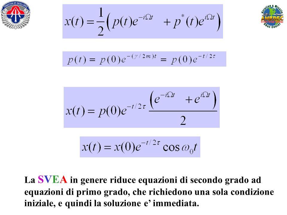 La SVEA in genere riduce equazioni di secondo grado ad equazioni di primo grado, che richiedono una sola condizione iniziale, e quindi la soluzione e