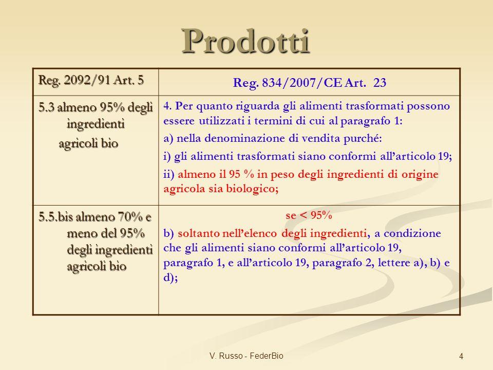 V. Russo - FederBio 4 Reg. 2092/91 Art. 5 Reg. 834/2007/CE Art. 23 5.3 almeno 95% degli ingredienti agricoli bio agricoli bio 4. Per quanto riguarda g