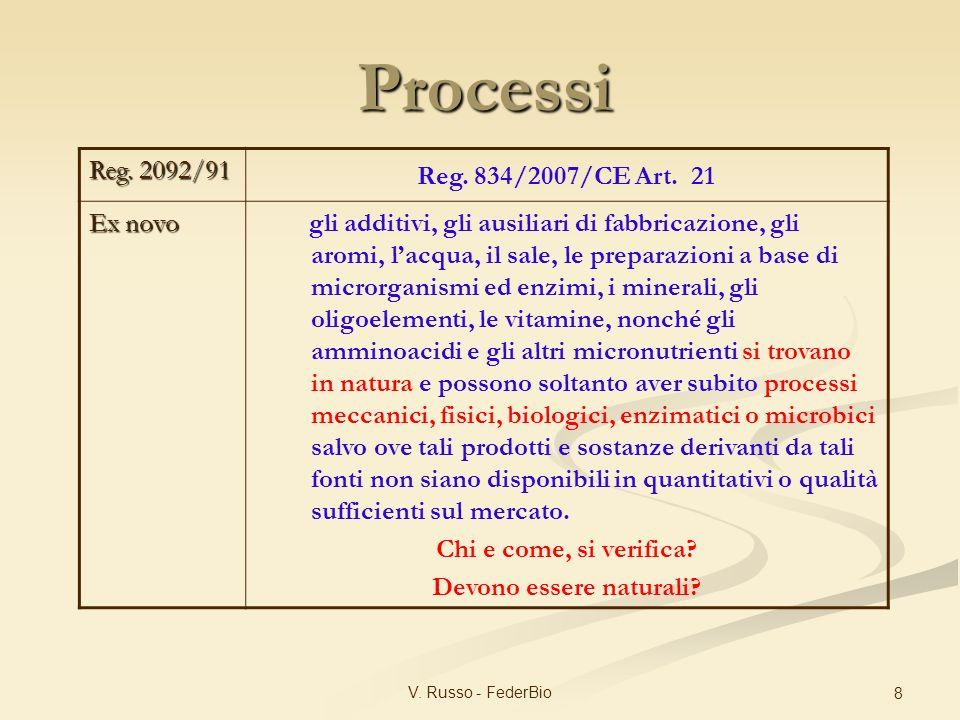 V. Russo - FederBio 8 Reg. 2092/91 Reg. 834/2007/CE Art. 21 Ex novo gli additivi, gli ausiliari di fabbricazione, gli aromi, lacqua, il sale, le prepa