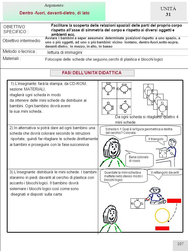 107 Obiettivo intermedio : Facilitare la scoperta delle relazioni spaziali delle parti del proprio corpo rispetto allasse di simmetria del corpo e ris