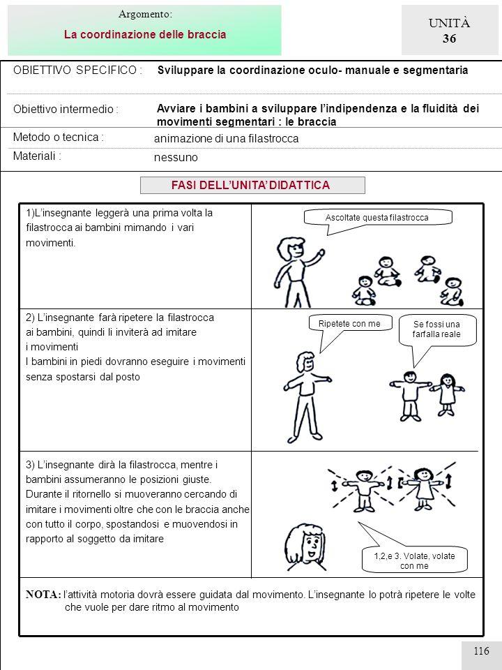 116 OBIETTIVO SPECIFICO : Obiettivo intermedio : Sviluppare la coordinazione oculo- manuale e segmentaria Avviare i bambini a sviluppare lindipendenza
