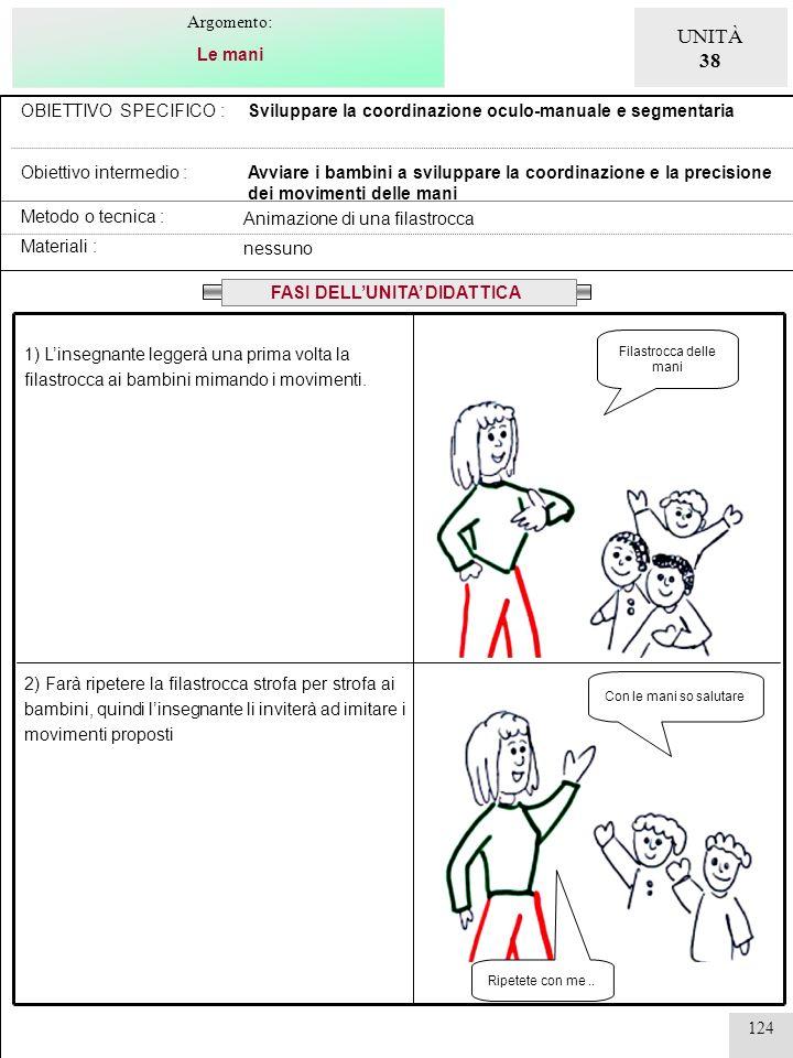124 OBIETTIVO SPECIFICO : Obiettivo intermedio : Sviluppare la coordinazione oculo-manuale e segmentaria Avviare i bambini a sviluppare la coordinazio